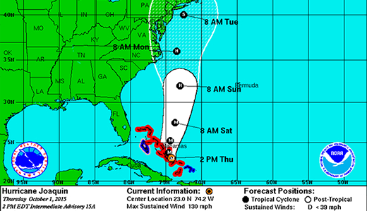 Ahead of Joaquin, Beck Bill Allowing More Affordable Fuel During State of Emergency Signed Into Law