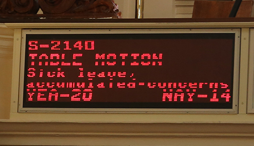 Senate Democrats Block Three Attempts by Kyrillos, Doherty & Beck to Move Bills Limiting Local Sick Leave Payouts to Protect Property Taxpayers